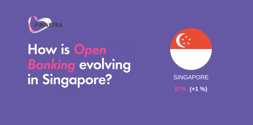 Finastra: 98% of Singapore Banks Agree That Open Banking Is Important to Their Business