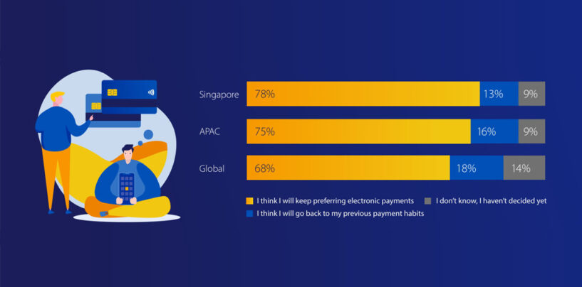 Visa Shares Key Findings on How COVID-19 Reshaped Consumer Payments