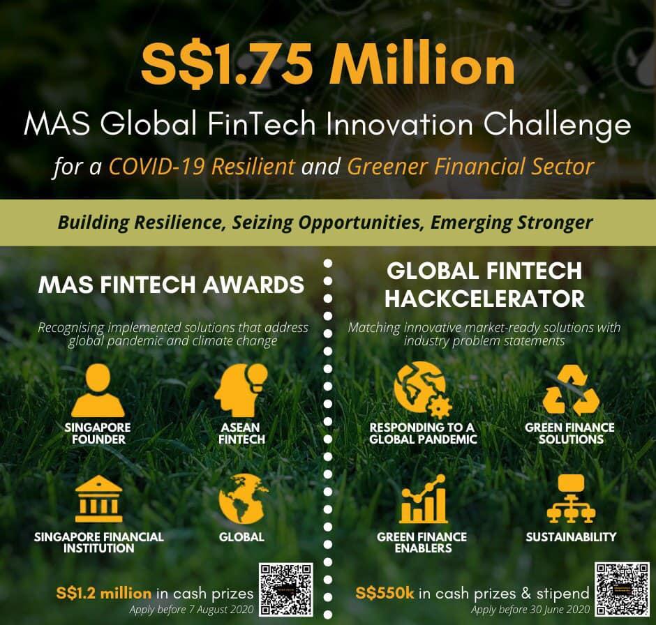 MAS Global Fintech Innovation Challenge
