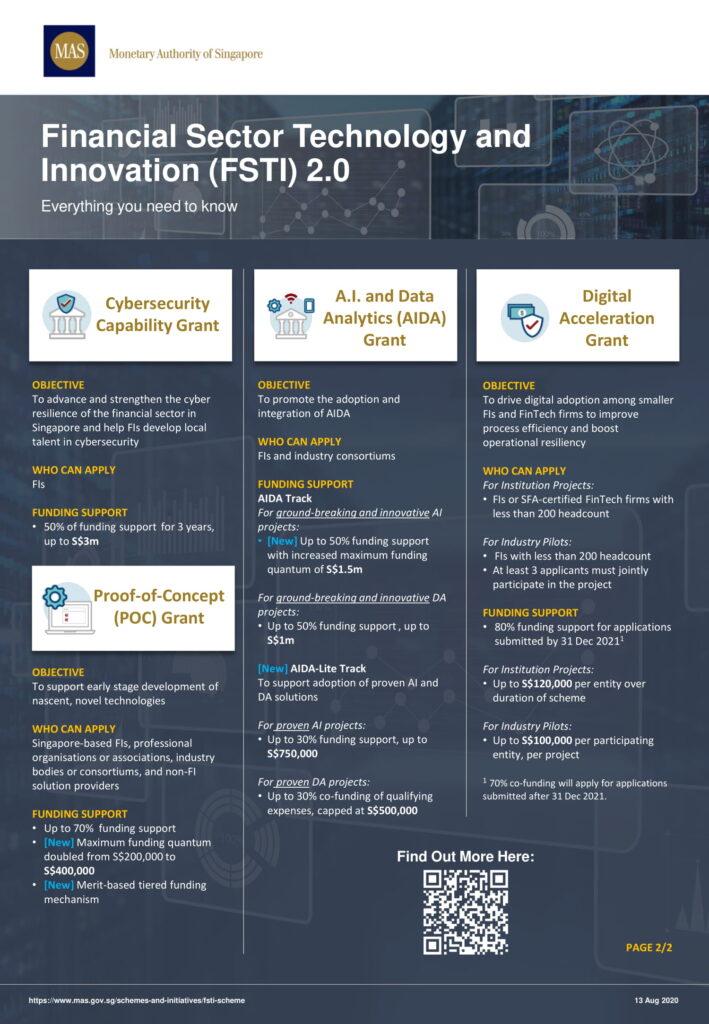 MAS FSTI 2.0 Infographic, Source: Monetary Authority of Singapore (MAS)