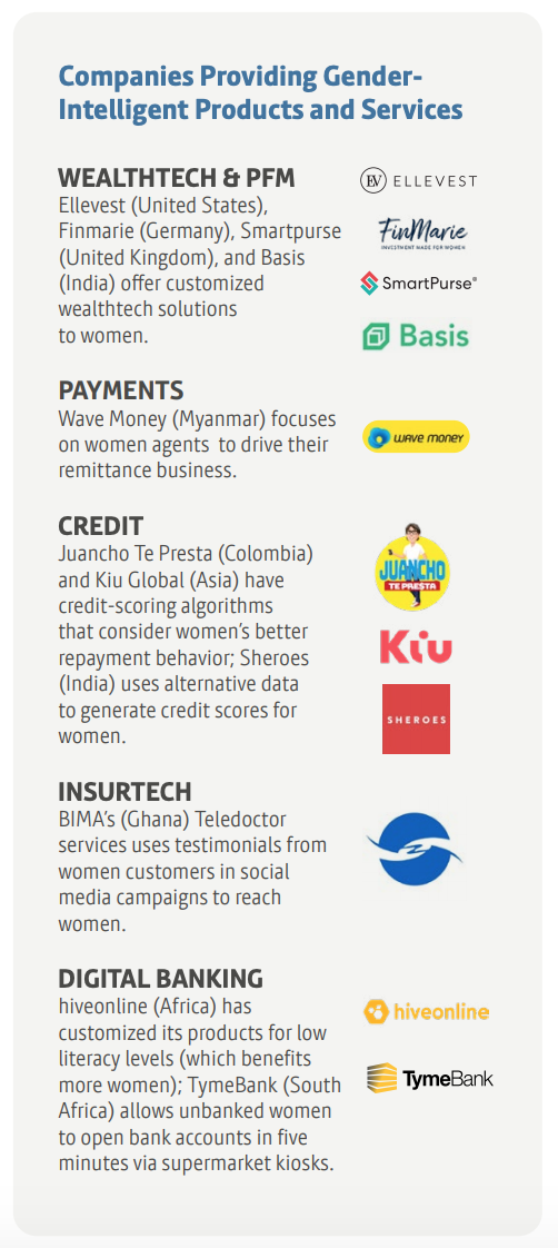Companies Providing Gender-Intelligent Products and Services, How fintechs can profit from the multi-trillion-dollar female economy, Financial Alliance for Women, Oct 2020