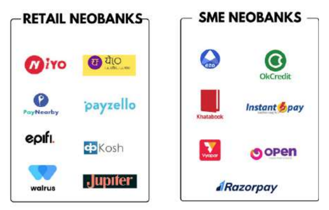India's neobanks, India Fintech Report October Issue, The Digital Fifth, July 2020