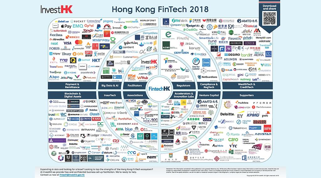 HONG-KONG-FINTECH-MAP