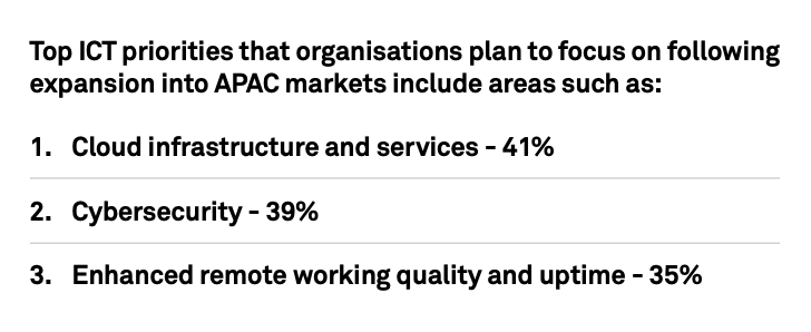 Top ICT priorities that organisations plan to focus on following expansion into APAC markets, Source- The APAC Transformation Vision, Telstra, 2021