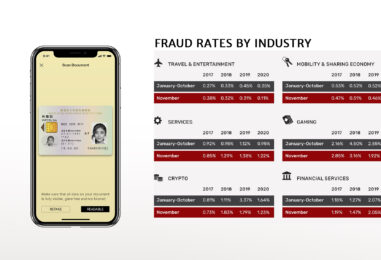 Online Identity Verification Company Jumio Records Drop in New Account Fraud