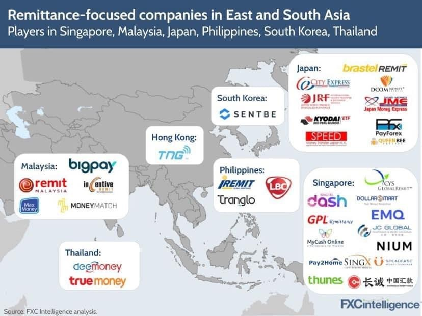 Remittance companies in East and South Asia, FXCIntelligence, April 2021