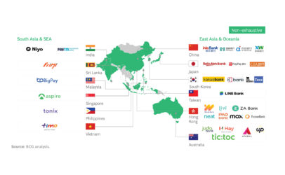 Only 5% of The World Challenger Banks Are Profitable, Most of Them Are From Asia
