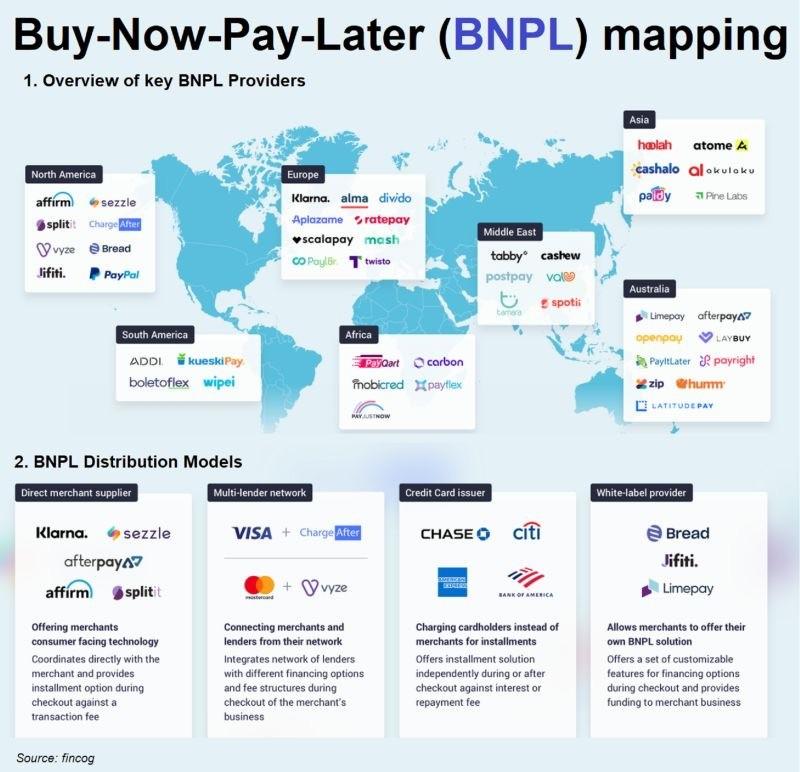 BNPL Map, Source- Fincog
