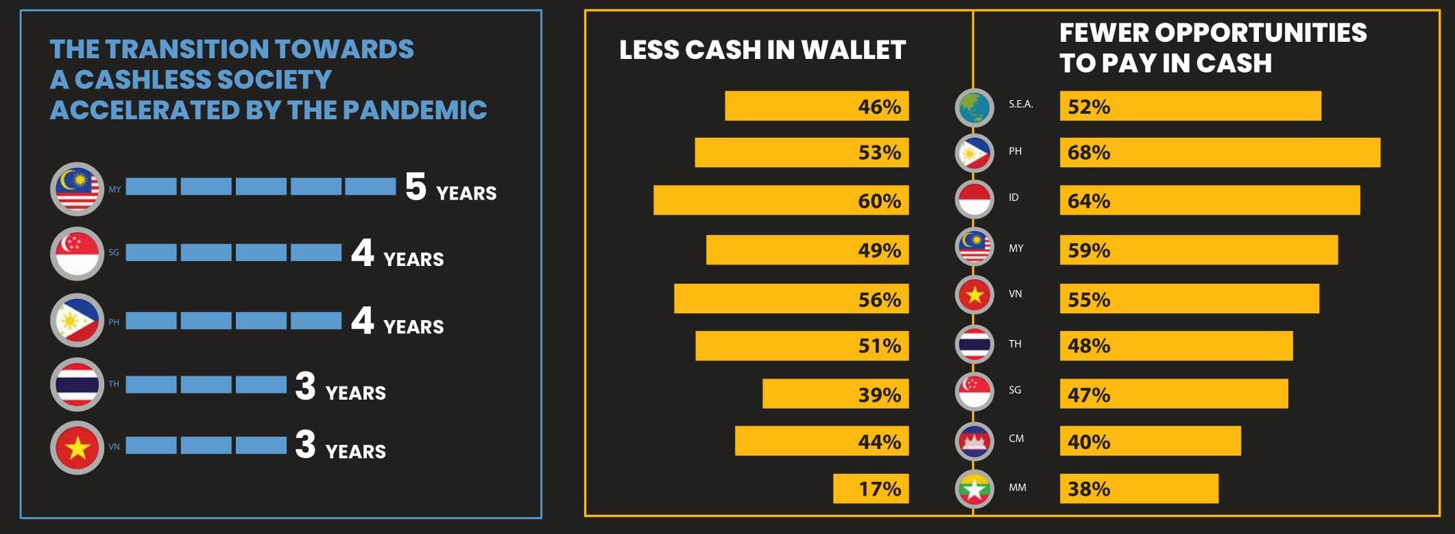 less cash wallet