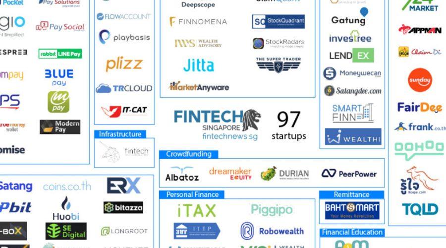 Fintech-Thailand-Startup-Map-2020-1440x564_c