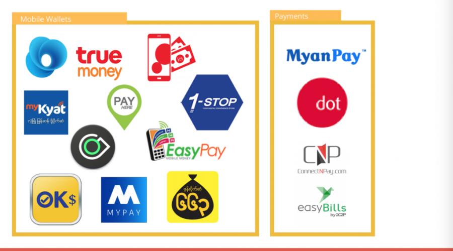Fintech-startups-in-Myanmar-1024x766