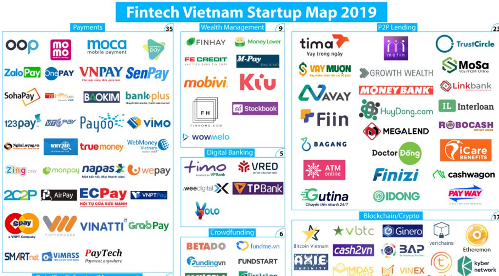startup vietnam